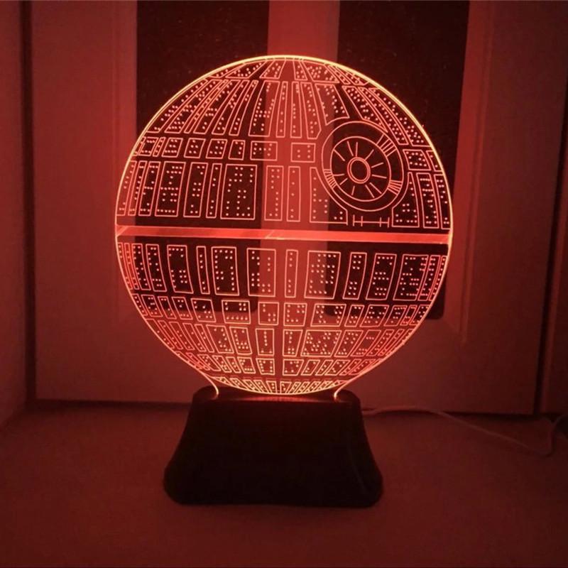 Home / Star Wars / Death ...